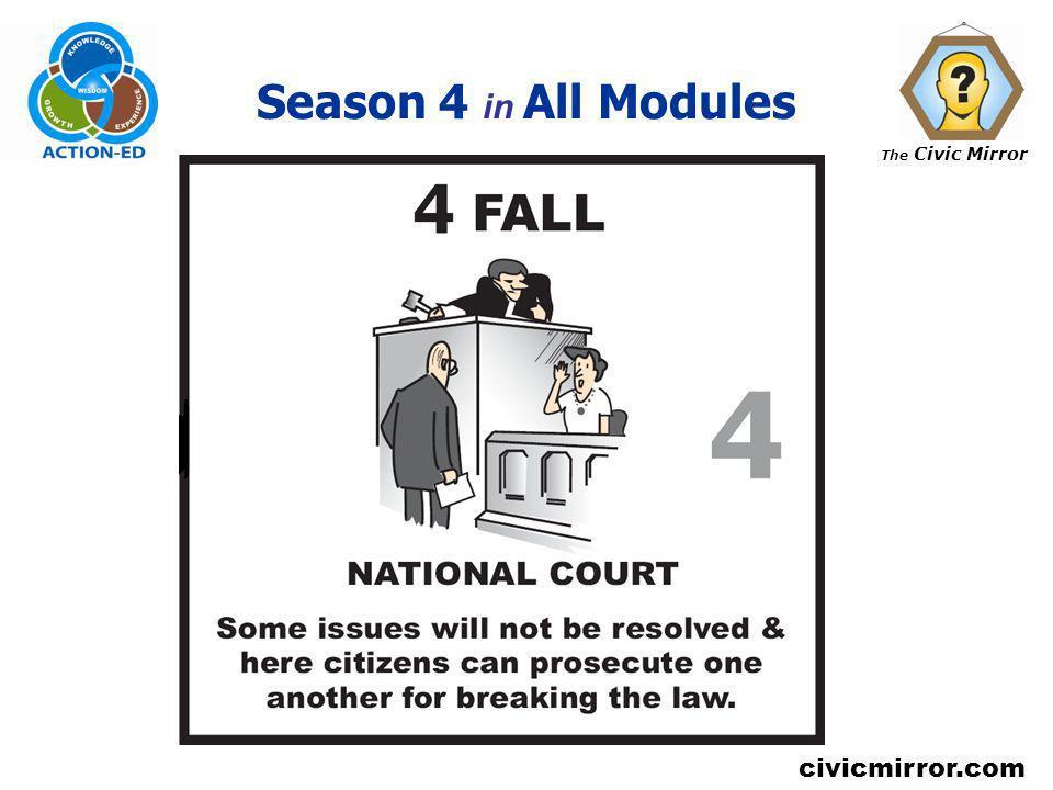 Season 4 in All Modules