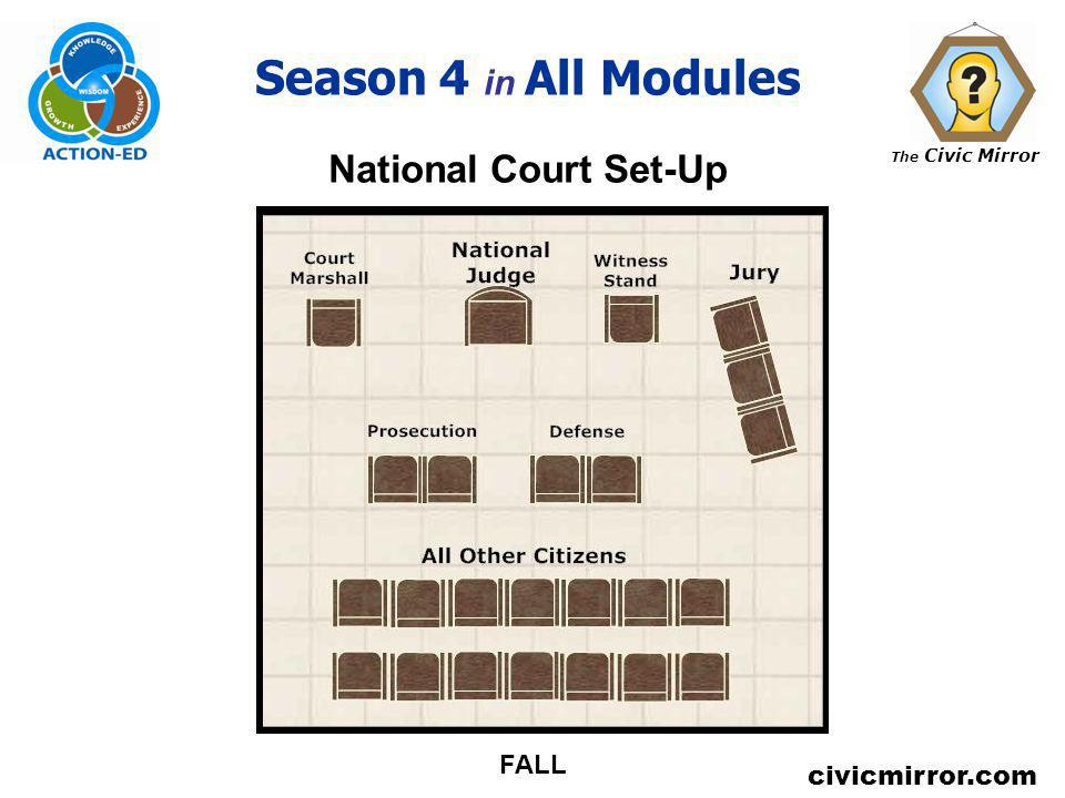 Season 4 in All Modules National Court Set-Up FALL