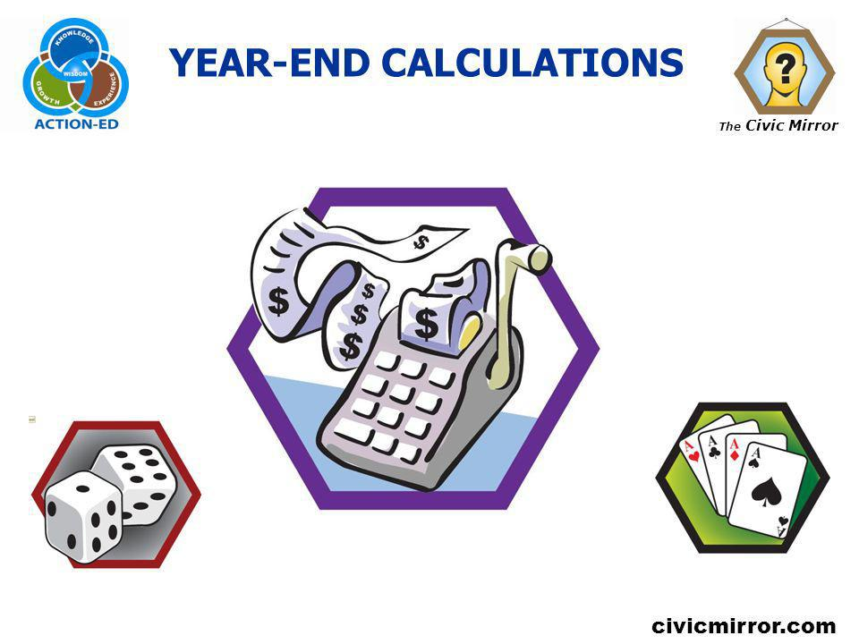 YEAR-END CALCULATIONS