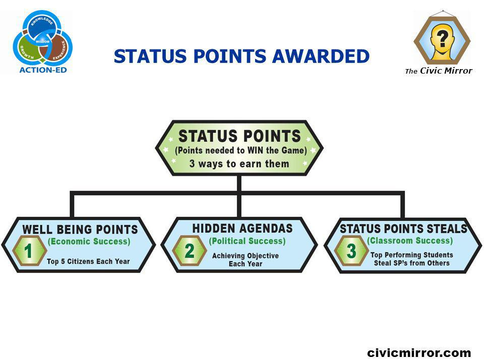 STATUS POINTS AWARDED