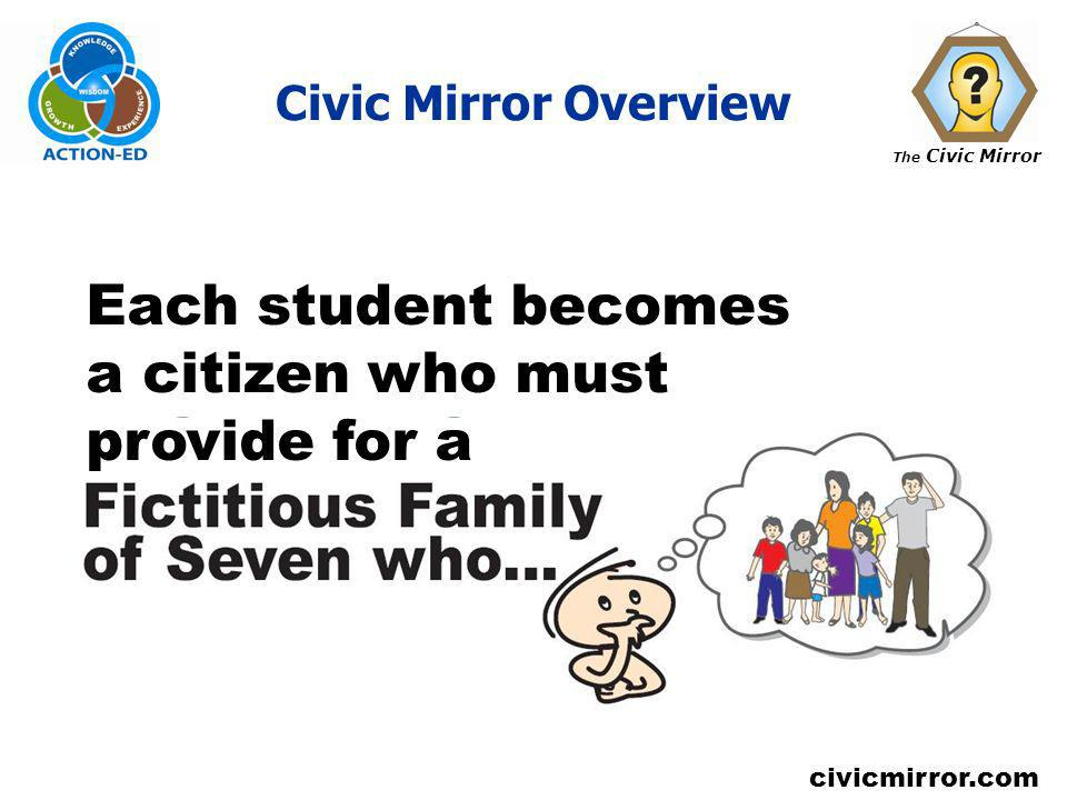 Each student becomes a citizen who must provide for a