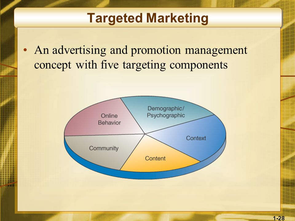 Targeted Marketing An advertising and promotion management concept with five targeting components