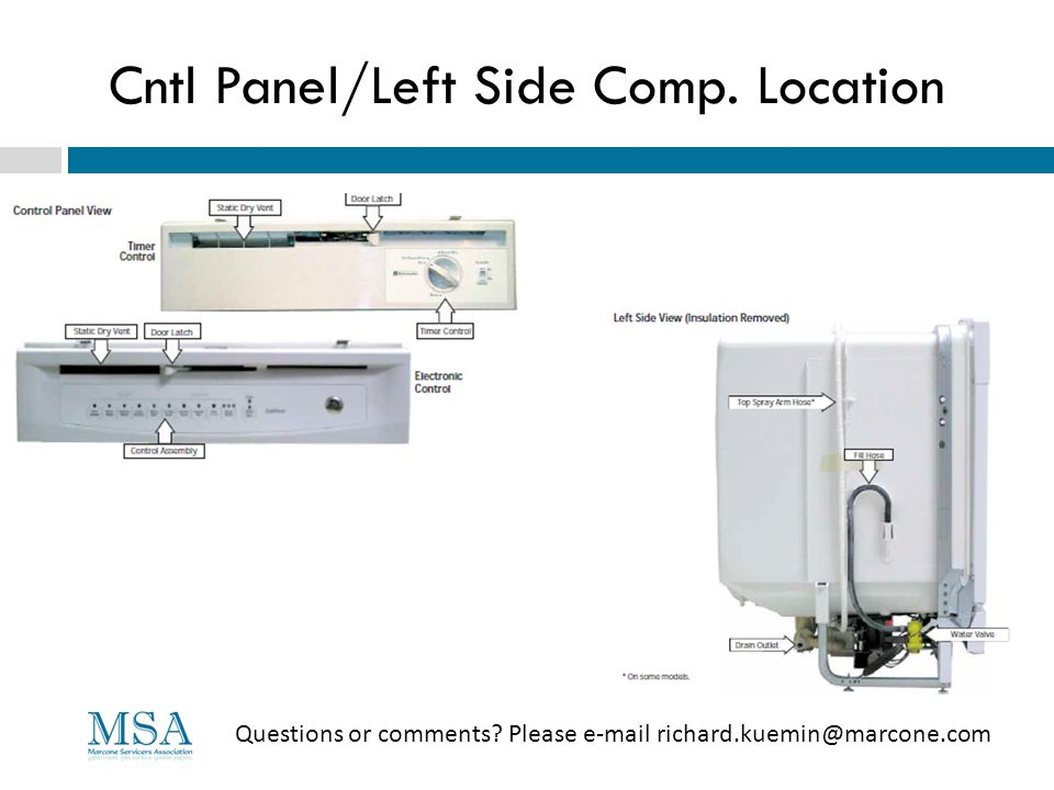 Cntl Panel/Left Side Comp. Location