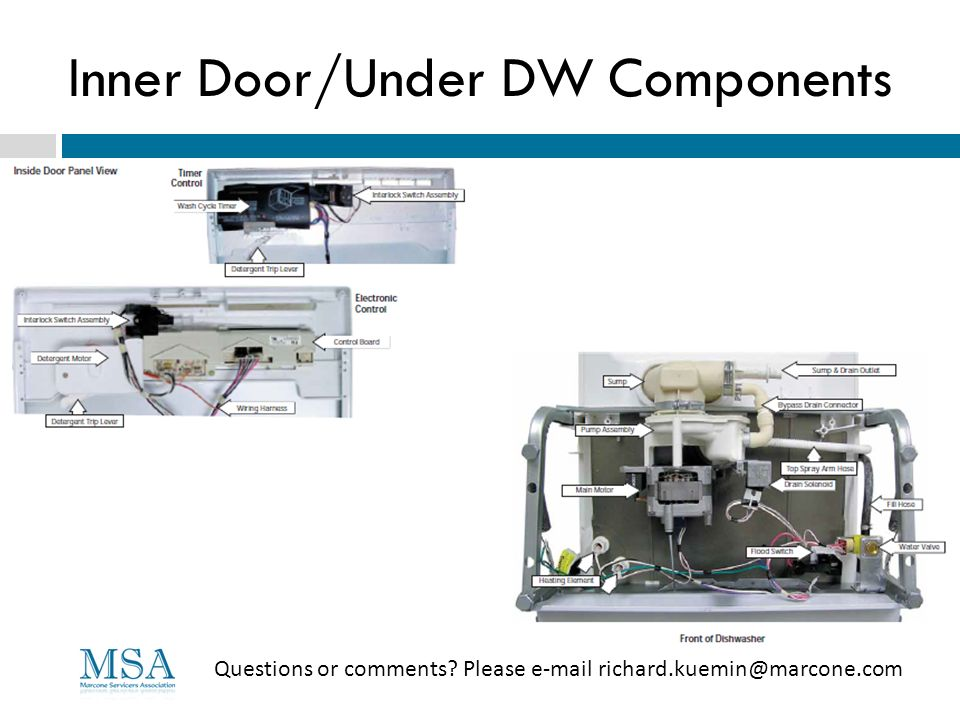 Inner Door/Under DW Components