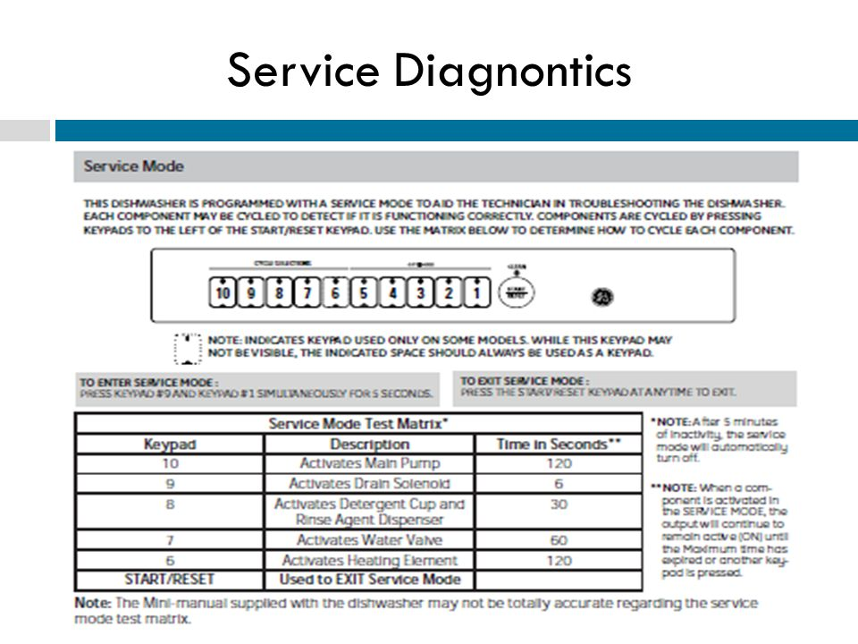Service Diagnontics Questions or comments Please e-mail richard.kuemin@marcone.com