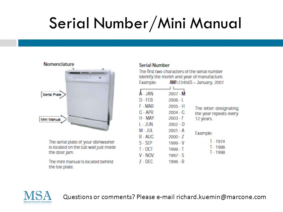 Serial Number/Mini Manual