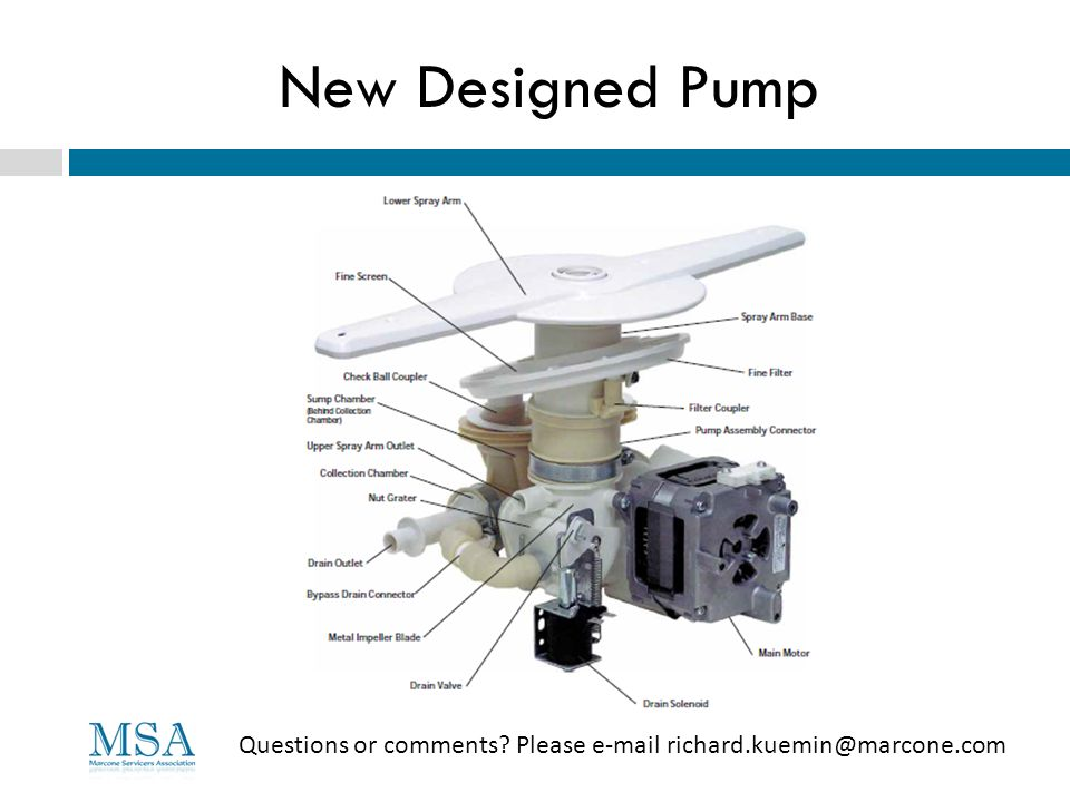 New Designed Pump Questions or comments Please e-mail richard.kuemin@marcone.com