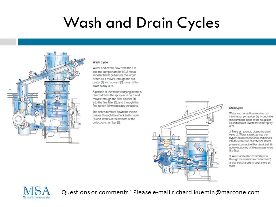 Wash and Drain Cycles Questions or comments Please e-mail richard.kuemin@marcone.com