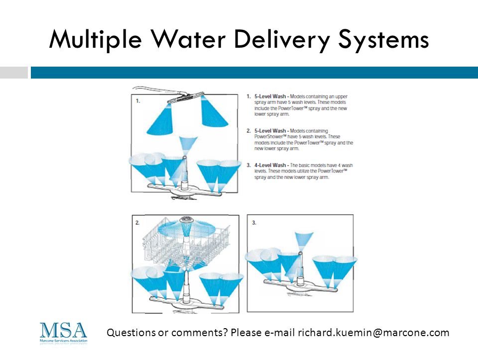 Multiple Water Delivery Systems