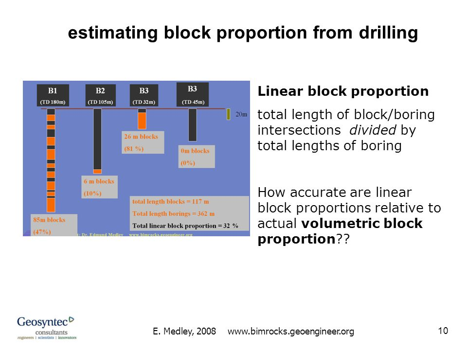 estimating block proportion from drilling