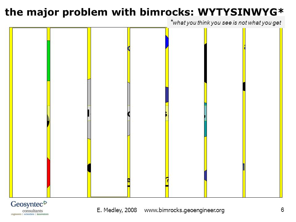 the major problem with bimrocks: WYTYSINWYG*