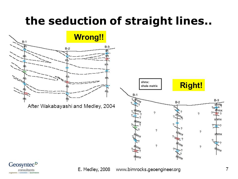 the seduction of straight lines..