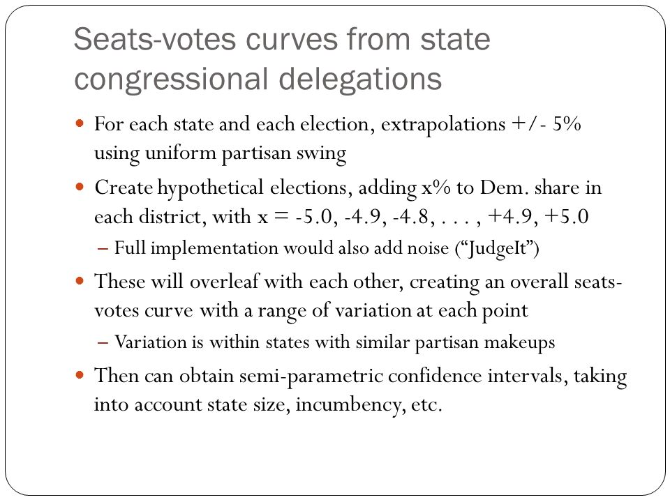 Seats-votes curves from state congressional delegations