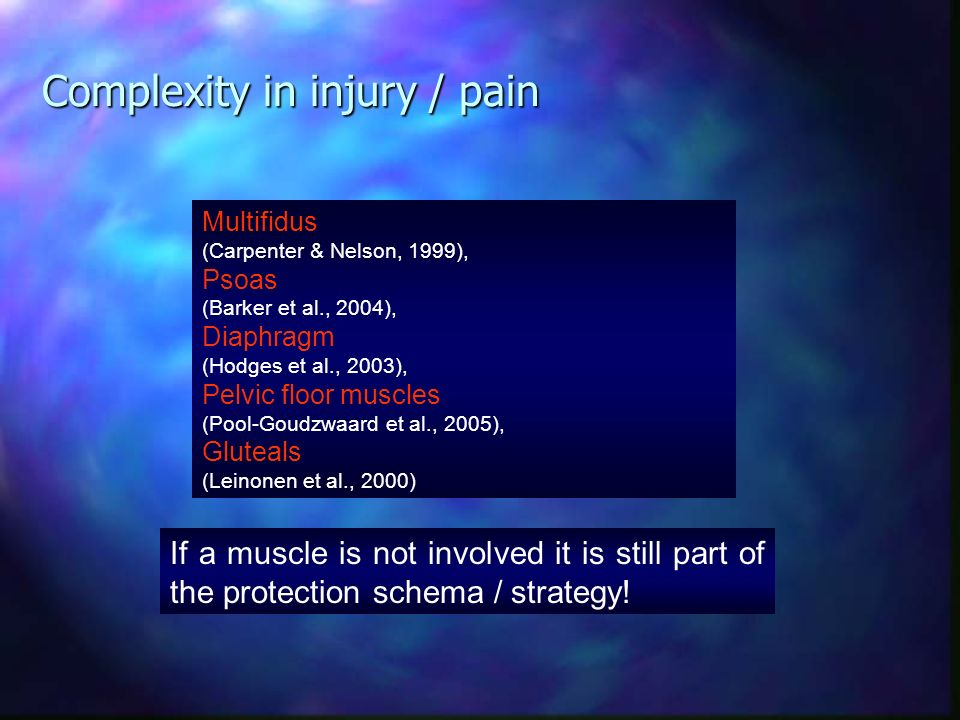 Complexity in injury / pain
