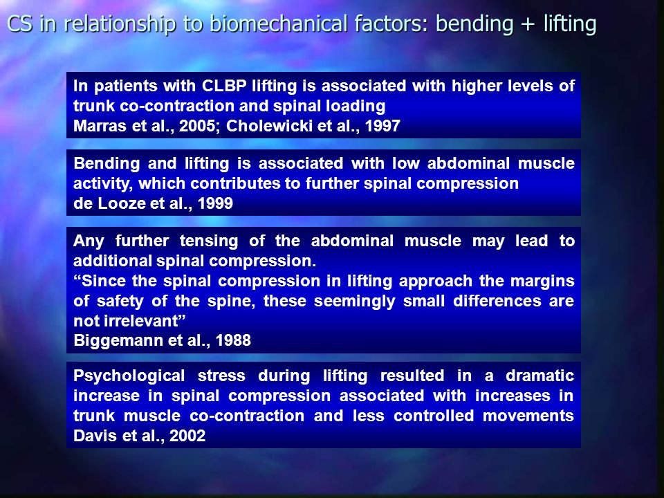 CS in relationship to biomechanical factors: bending + lifting