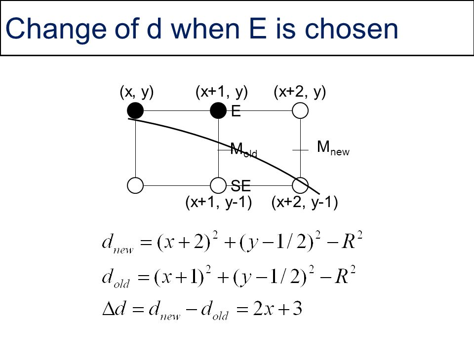 Change of d when E is chosen