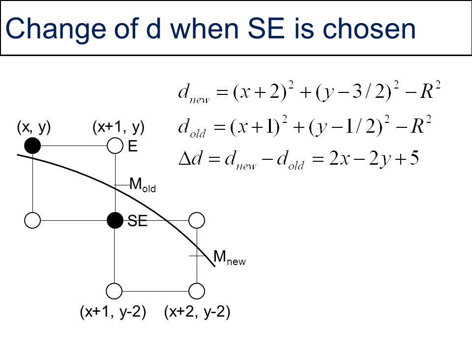 Change of d when SE is chosen