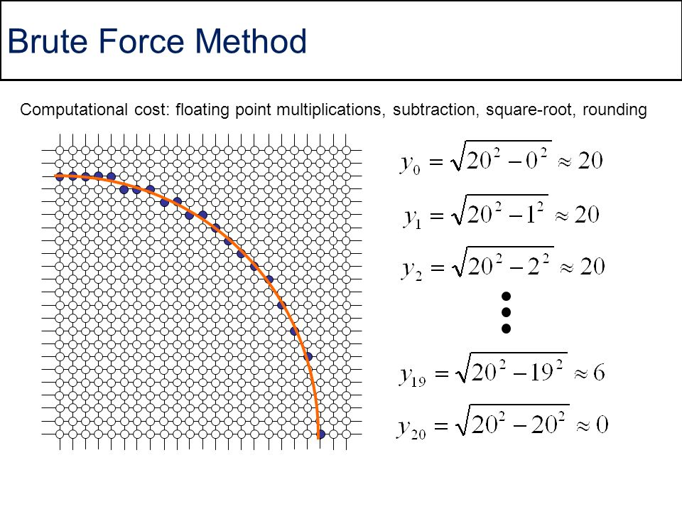 Brute Force Method Computational cost: floating point multiplications, subtraction, square-root, rounding.