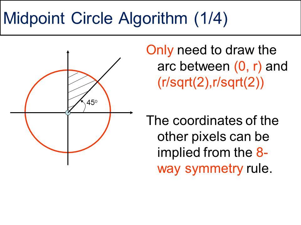 Midpoint Circle Algorithm (1/4)