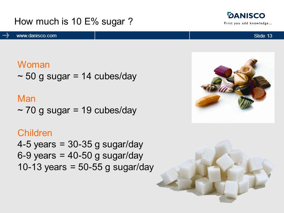 How much is 10 E% sugar Woman ~ 50 g sugar = 14 cubes/day Man