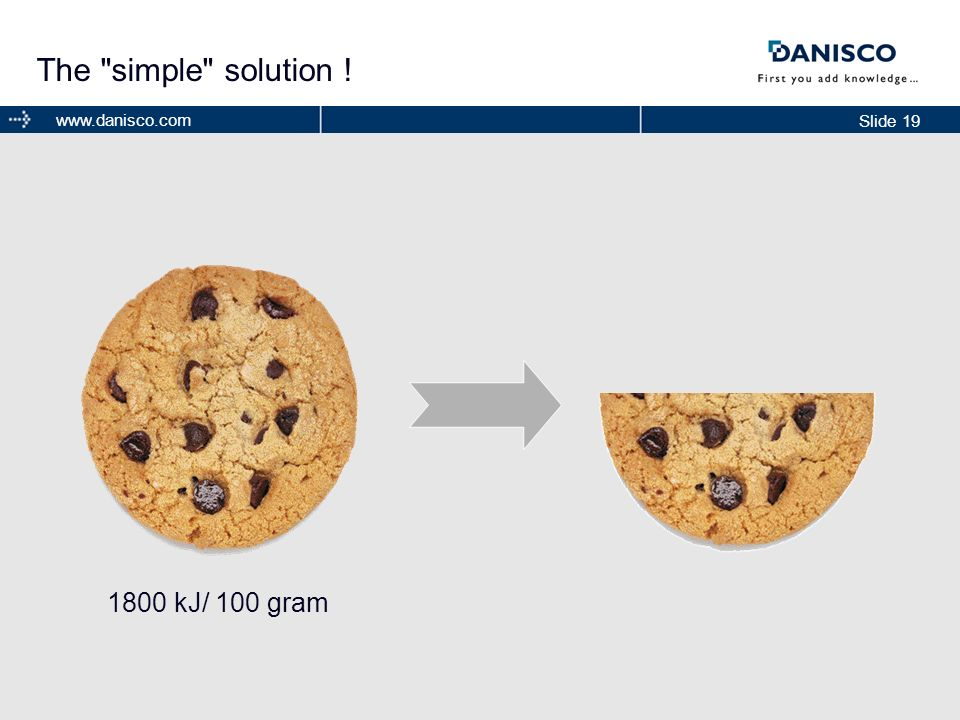 The simple solution ! 1800 kJ/ 100 gram