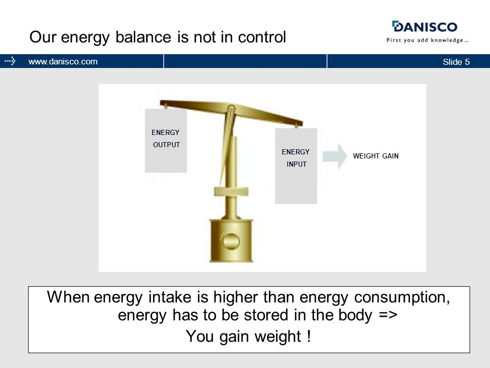 Our energy balance is not in control