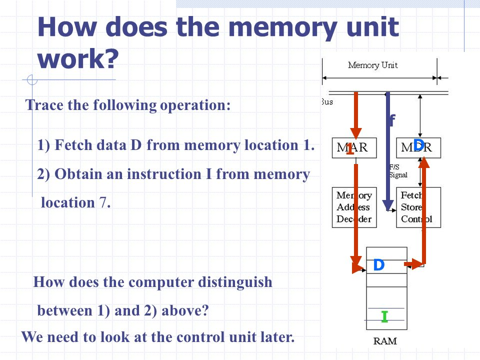 How does the memory unit work