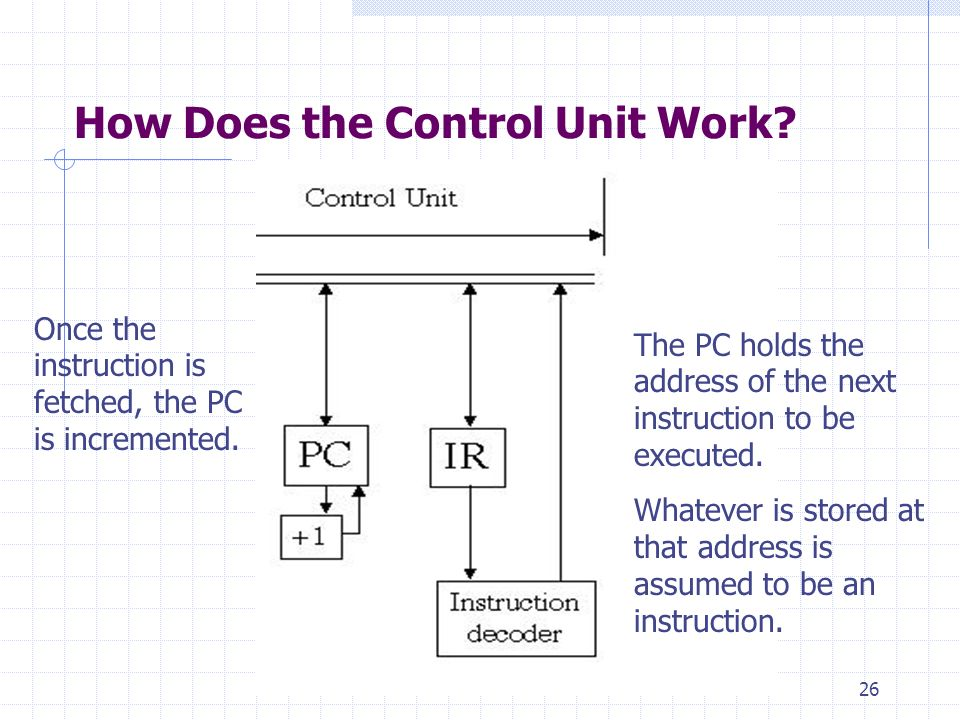 How Does the Control Unit Work