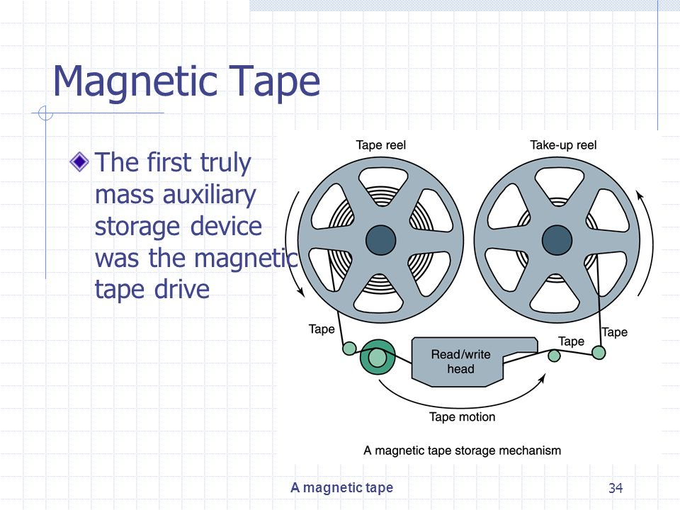 Magnetic Tape The first truly mass auxiliary storage device was the magnetic tape drive.