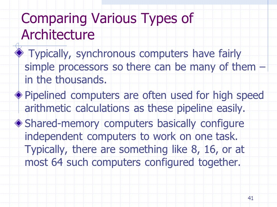 Comparing Various Types of Architecture