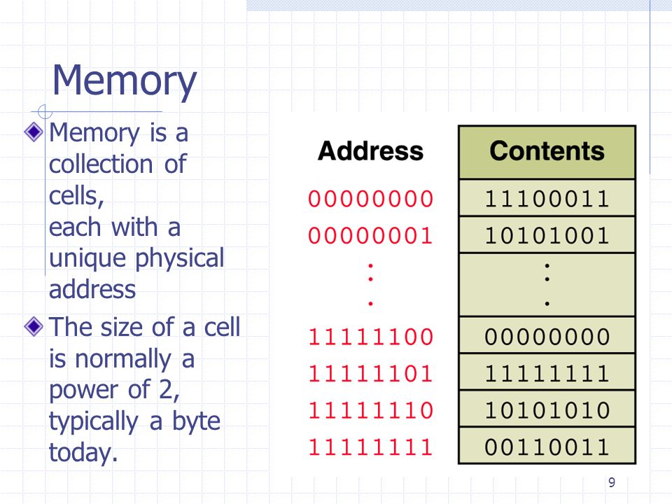 Memory Memory is a collection of cells, each with a unique physical address.