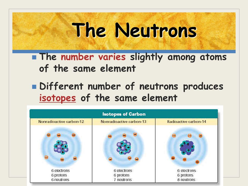 The Neutrons The number varies slightly among atoms of the same element.