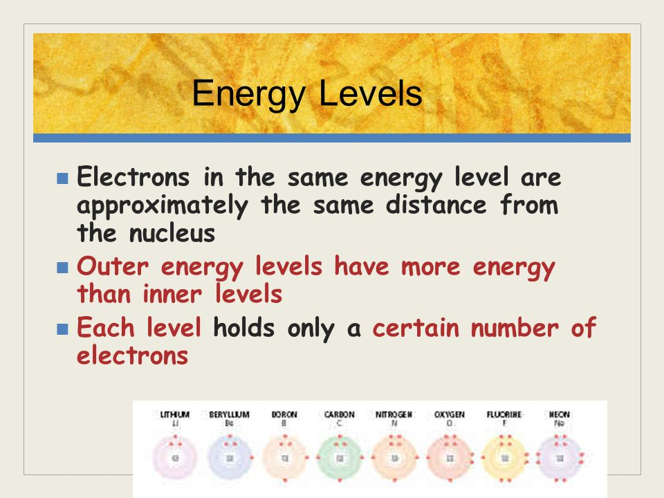 Energy Levels Electrons in the same energy level are approximately the same distance from the nucleus.