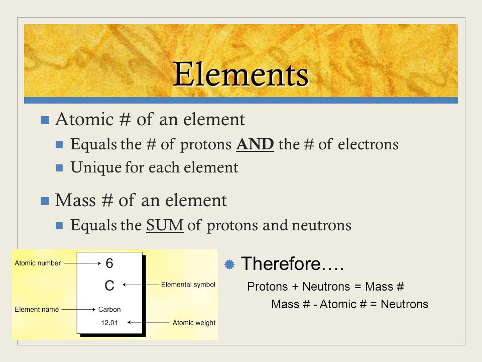 Elements Atomic # of an element Mass # of an element Therefore….