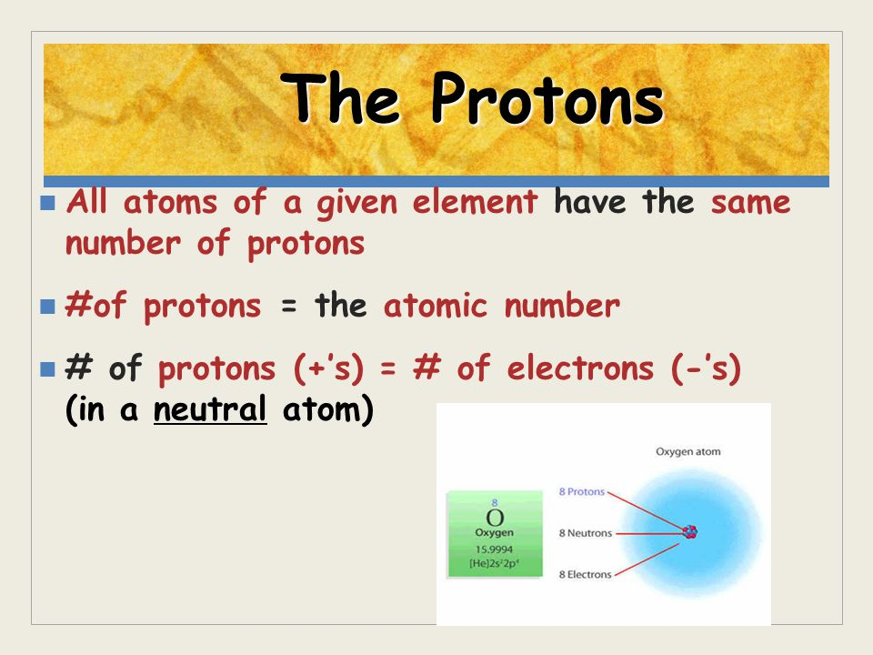 The Protons All atoms of a given element have the same number of protons. #of protons = the atomic number.