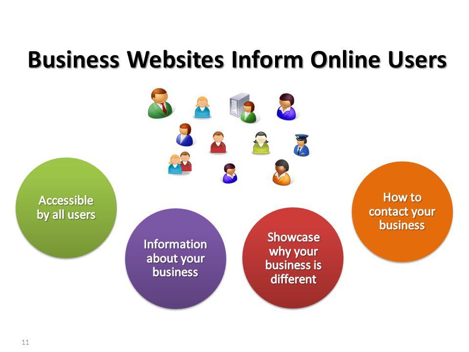 Business Websites Inform Online Users