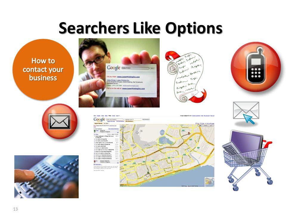 Searchers Like Options