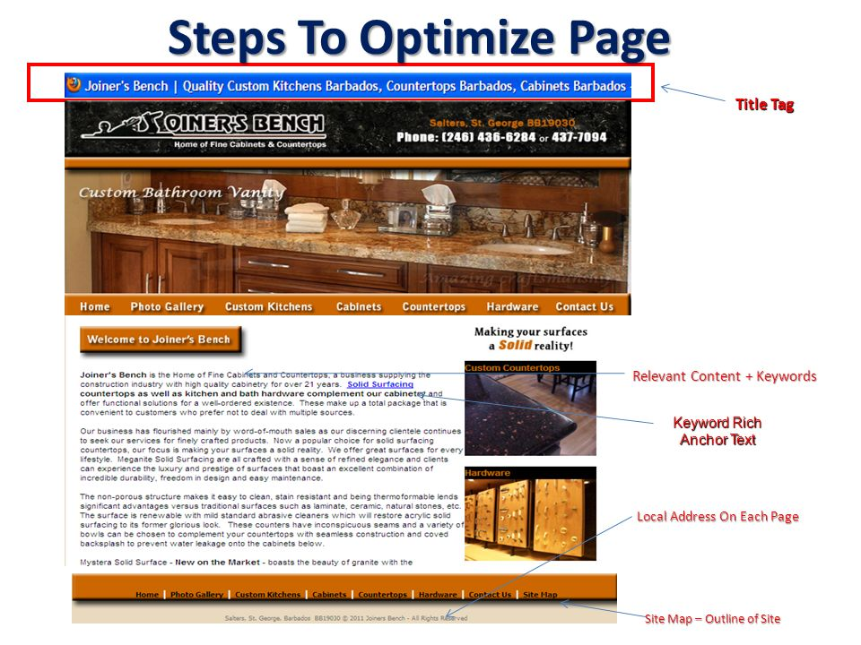 Steps To Optimize Page Title Tag Relevant Content + Keywords