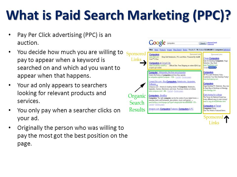 What is Paid Search Marketing (PPC)