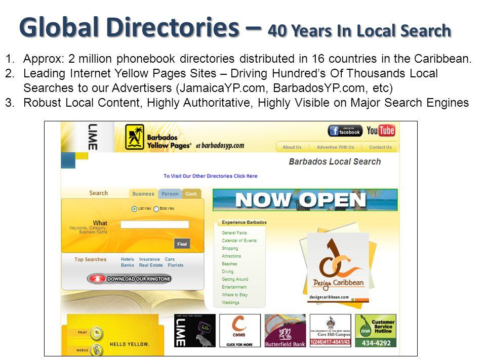 Global Directories – 40 Years In Local Search