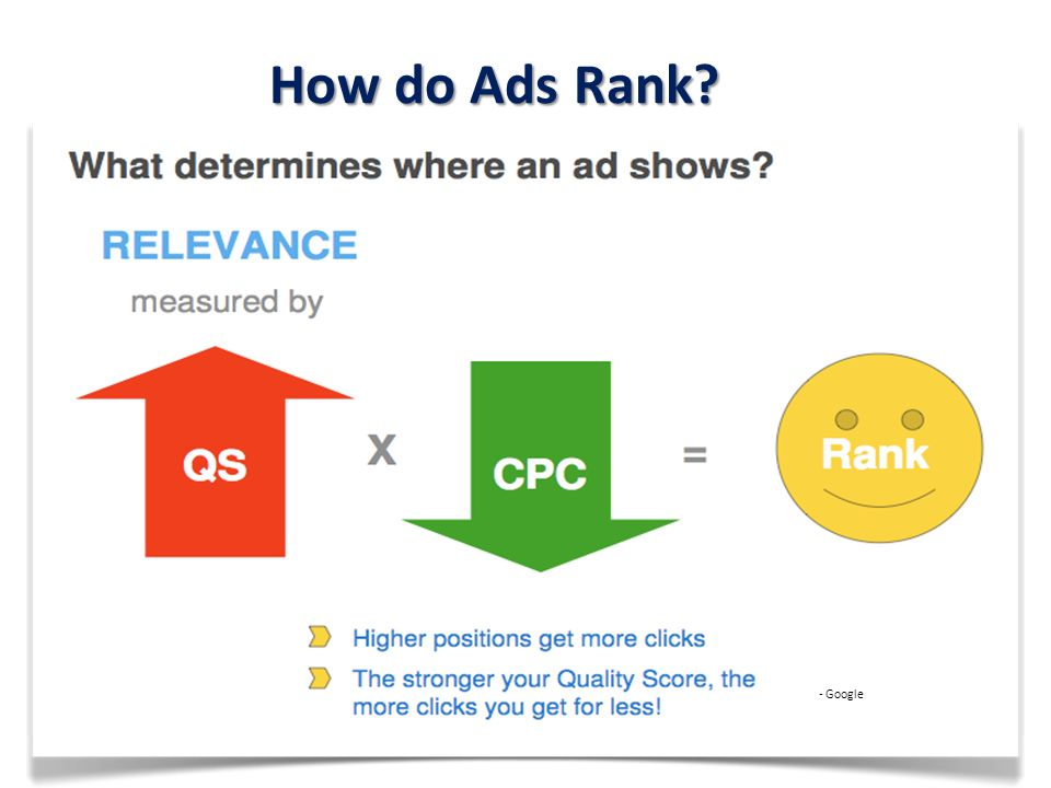 How do Ads Rank Why You Should Care about Quality Score