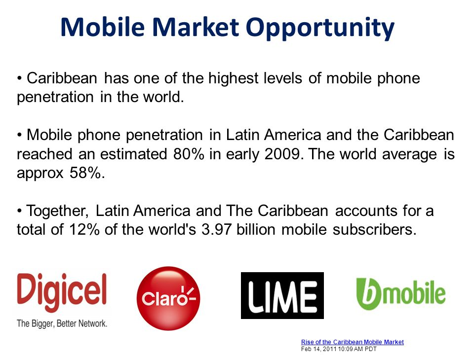Mobile Market Opportunity