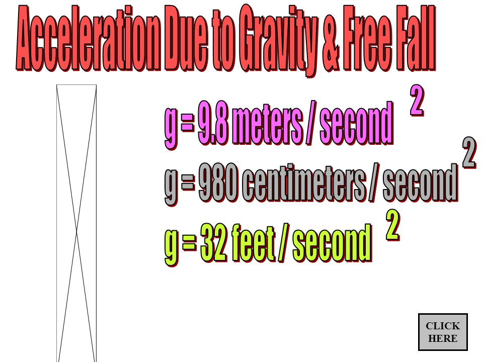 Acceleration Due to Gravity & Free Fall