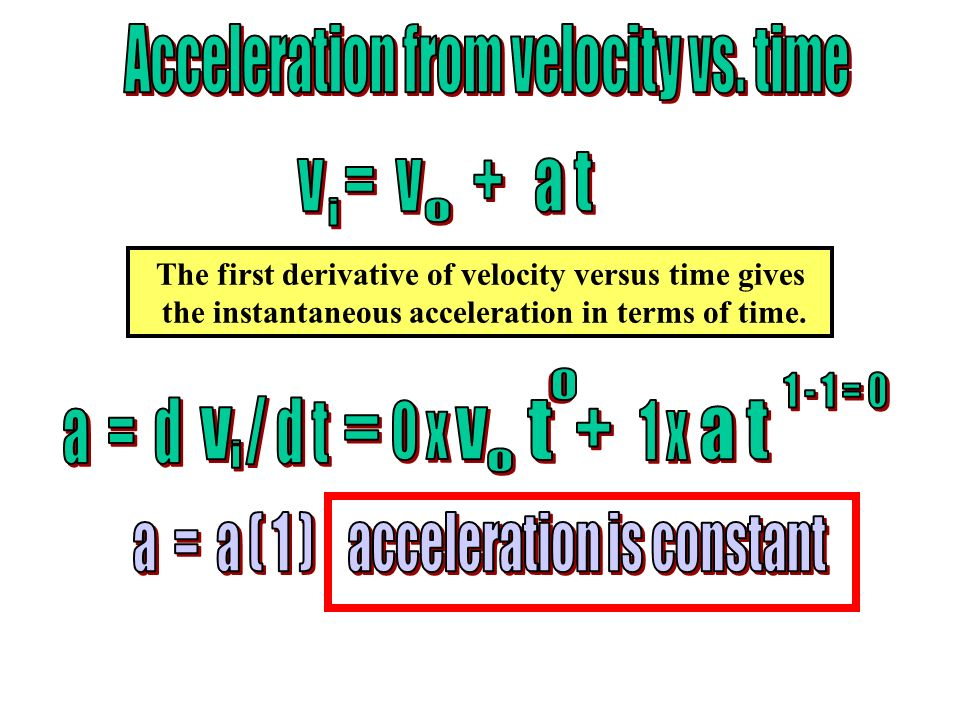 Acceleration from velocity vs. time
