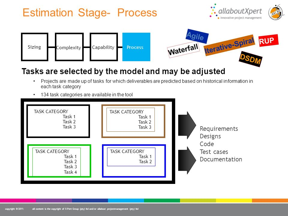 Estimation Stage- Process