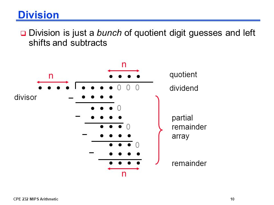 Division Division is just a bunch of quotient digit guesses and left shifts and subtracts. n. n.