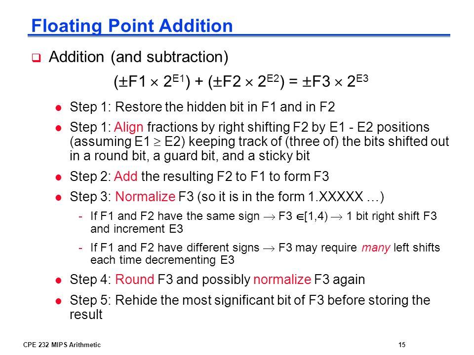 Floating Point Addition