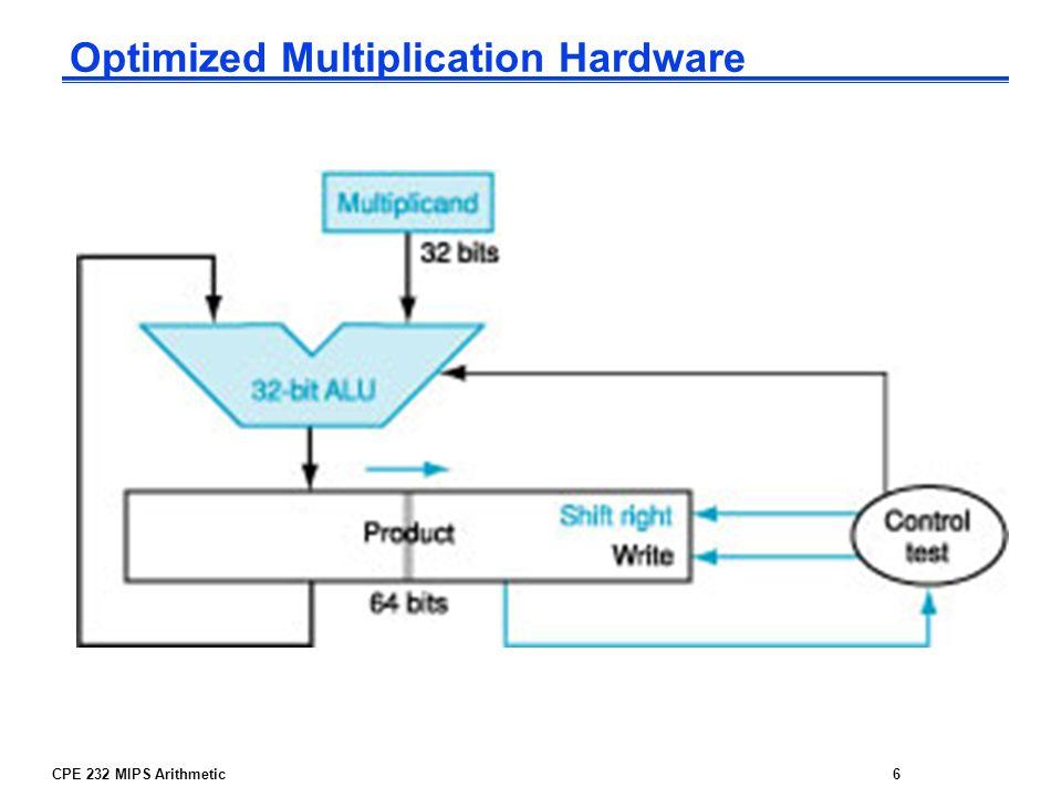 Optimized Multiplication Hardware