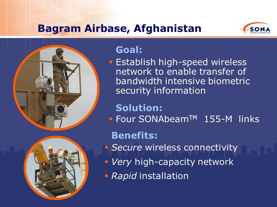 Bagram Airbase, Afghanistan
