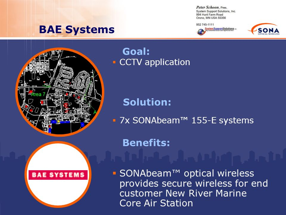 BAE Systems Goal: Solution: Benefits: